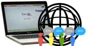 Google fokuserar på dina besökare