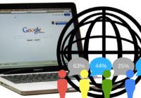 Fokusera på dina användare i din rapportering